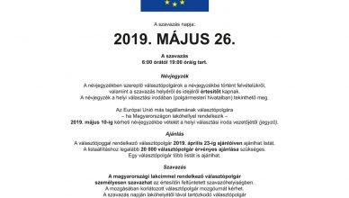 EP választás 2019